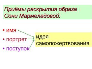 • имя • портрет • поступок Приёмы раскрытия образа Сони Мармеладовой: идея са