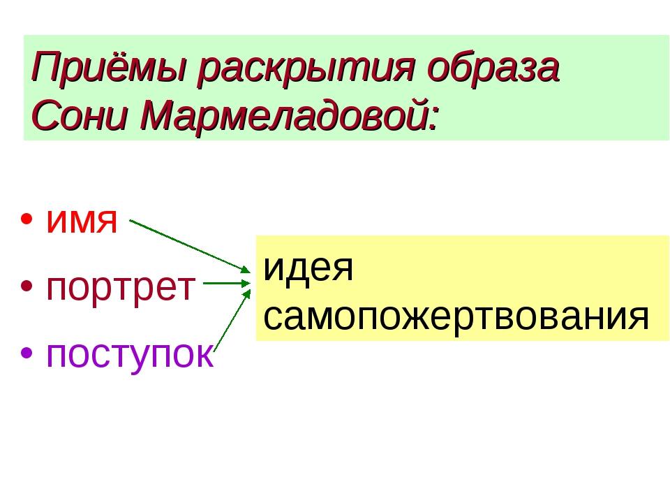 • имя • портрет • поступок Приёмы раскрытия образа Сони Мармеладовой: идея са...