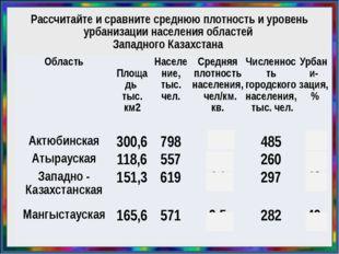 Рассчитайте и сравните среднюю плотность и уровень урбанизации населения обла