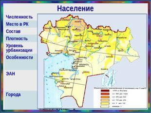 Население Численность 2 545тыс.чел. (м/ж-1000:1052) Место в РК 3 Состав 83%на