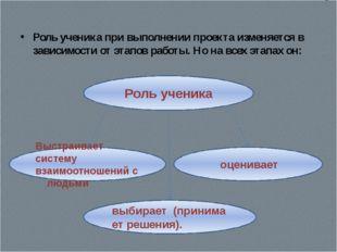 Роль ученика при выполнении проекта изменяется в зависимости от этапов работ