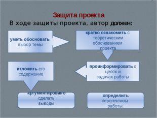 Защита проекта В ходе защиты проекта, автор должен: уметь обосновать выбор те