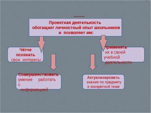 Достоинства метода проектов: Проектная деятельность обогащает личностный опыт