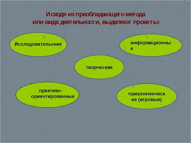 Исходя из преобладающего метода или вида деятельности, выделяют проекты: твор...