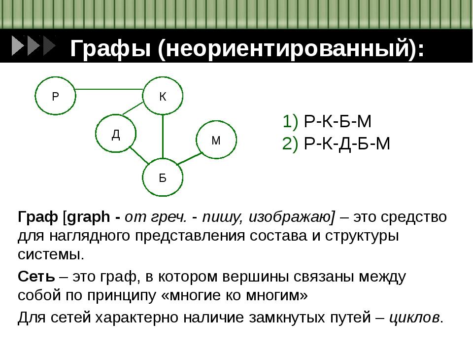 Графы (неориентированный): 1) Р-К-Б-М 2) Р-К-Д-Б-М Граф [graph - от греч. - п...