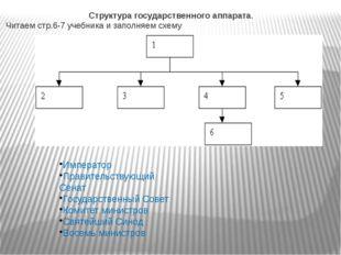 Структура государственного аппарата. Читаем стр.6-7 учебника и заполняем схем