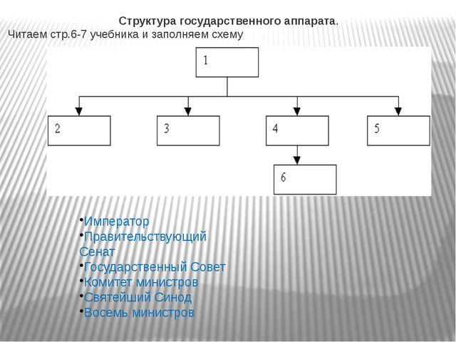 Структура государственного аппарата. Читаем стр.6-7 учебника и заполняем схем...