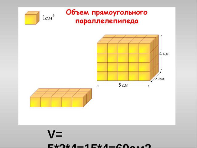 V= 5*3*4=15*4=60см3
