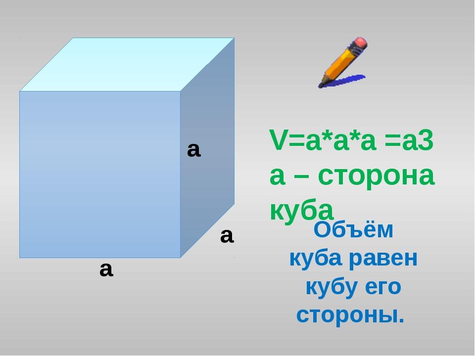 V=a*a*a =a3 a – сторона куба Объём куба равен кубу его стороны. а а а