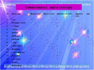Семантикалық карта толтыру Семантикалық карта толтыру /оқушылардың бәріне тар
