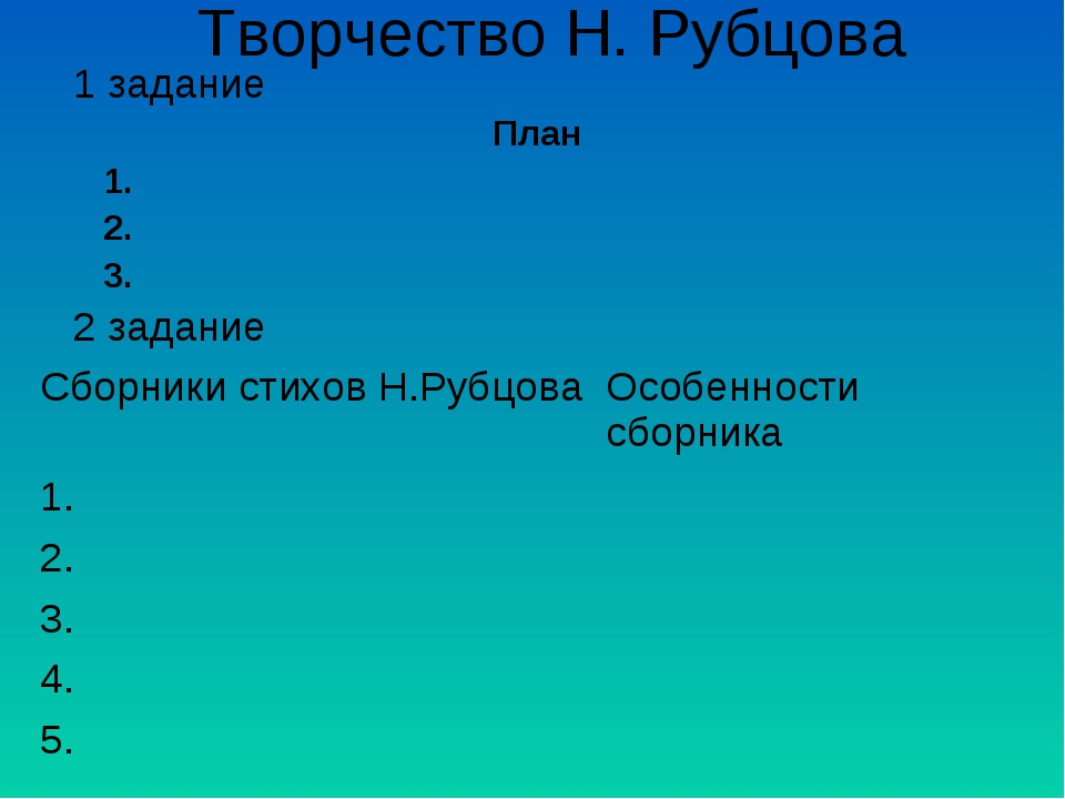 Творчество Н. Рубцова 1 задание План 1. 2. 3. 2 задание