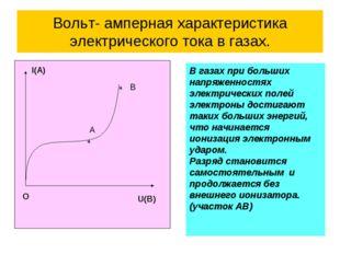 Вольт- амперная характеристика электрического тока в газах. I(A) U(B) O A B *