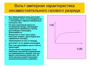 Вольт-амперная характеристика несамостоятельного газового разряда Все образую
