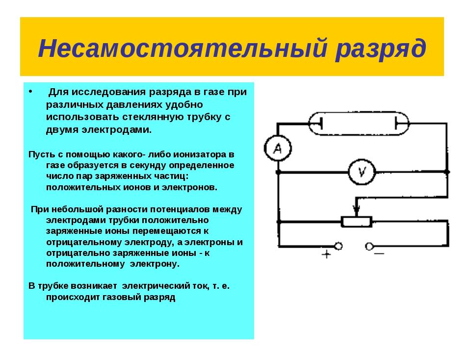 Несамостоятельный разряд Для исследования разряда в газе при различных давлен...