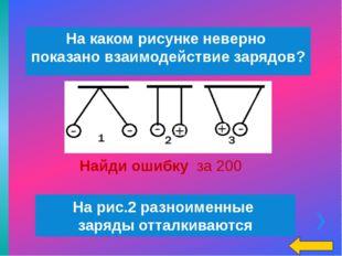 Определите цену деления этого прибора 0,5 мл Семь раз отмерь за 100 Welcome t