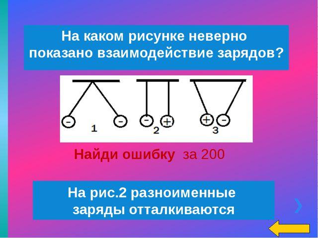 Определите цену деления этого прибора 0,5 мл Семь раз отмерь за 100 Welcome t...