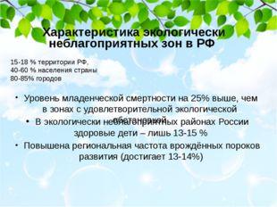 Характеристика экологически неблагоприятных зон в РФ 15-18 % территории РФ, 4