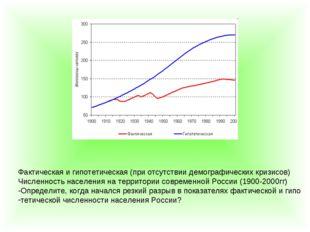 Фактическая и гипотетическая (при отсутствии демографических кризисов) Числен