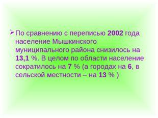 По сравнению с переписью 2002 года население Мышкинского муниципального район