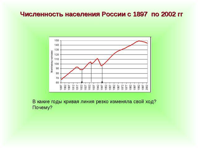 Численность населения России с 1897 по 2002 гг В какие годы кривая линия резк...