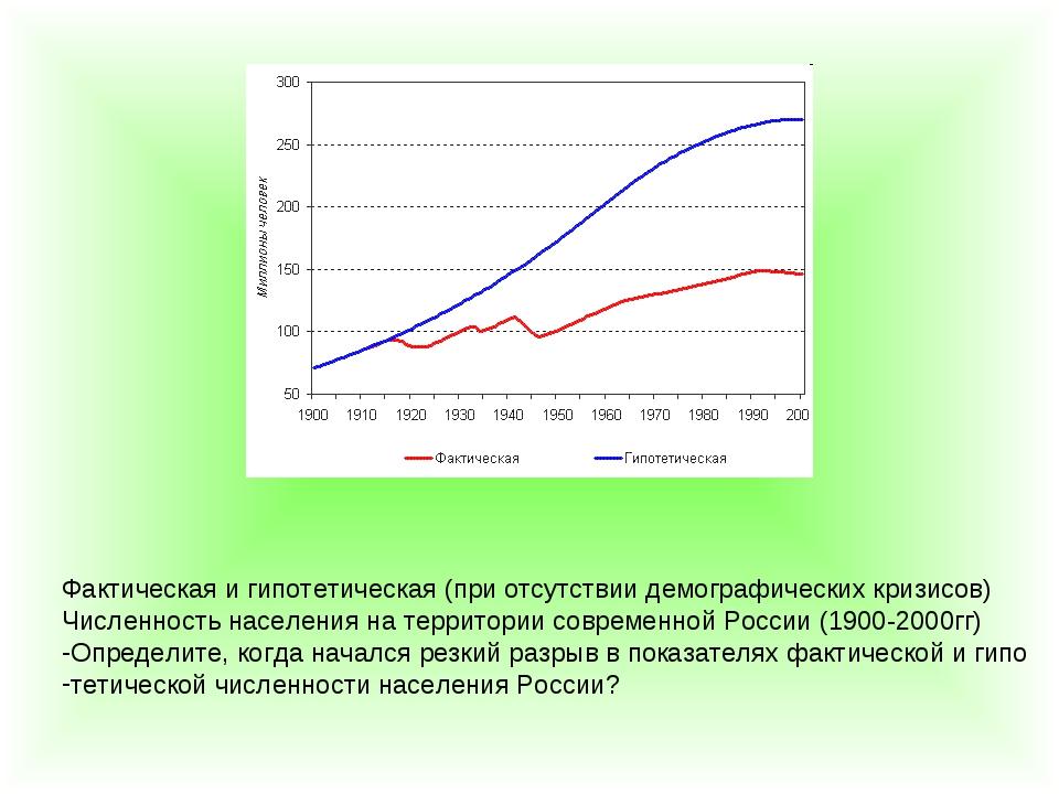 Фактическая и гипотетическая (при отсутствии демографических кризисов) Числен...