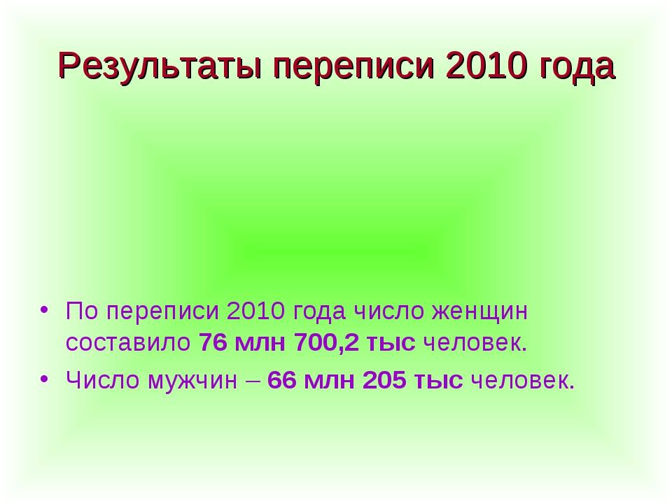 Результаты переписи 2010 года По переписи 2010 года число женщин составило 76...