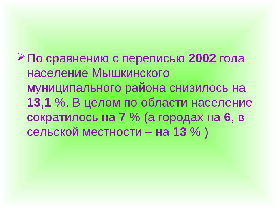 По сравнению с переписью 2002 года население Мышкинского муниципального район...