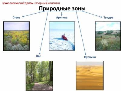 http://shkolnoecarstvo.ucoz.ru/_pu/0/s32515897.jpg
