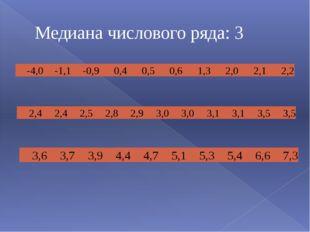 Медиана числового ряда: 3 -4,0 -1,1 -0,9 0,4 0,5 0,6 1,3 2,0 2,1 2,2 3,6 3,7