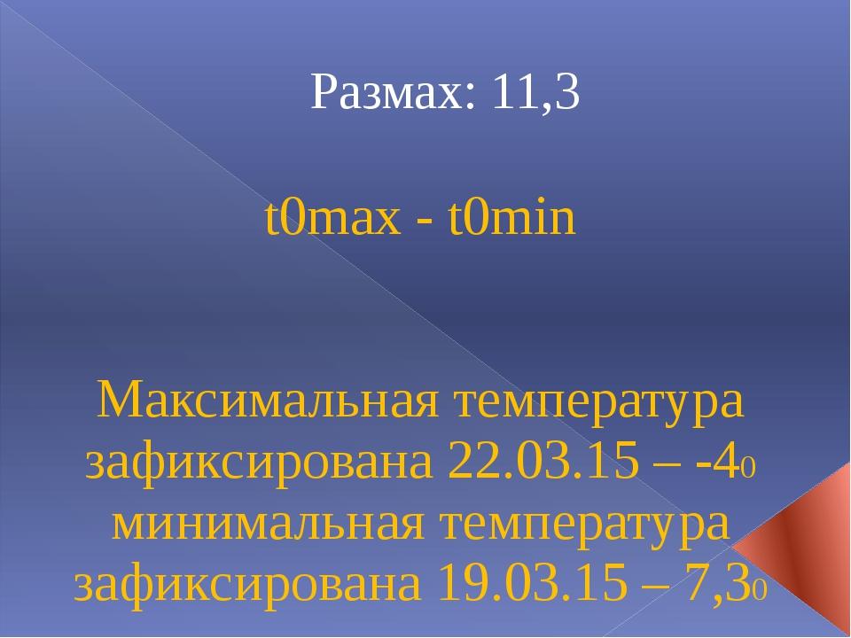 Размах: 11,3 t0max - t0min Максимальная температура зафиксирована 22.03.15 –...
