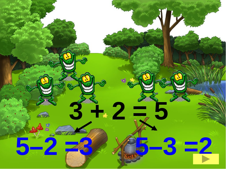 3 + 2 = 5 5–2 =3 5–3 =2