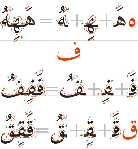 http://alfarabinur.kz/wp-content/uploads/image/alfabet_1/5.png