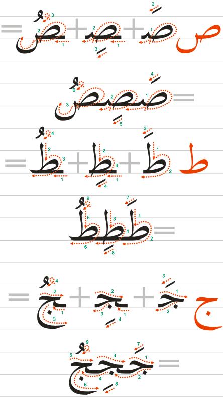 http://alfarabinur.kz/wp-content/uploads/image/alfabet_1/7.png