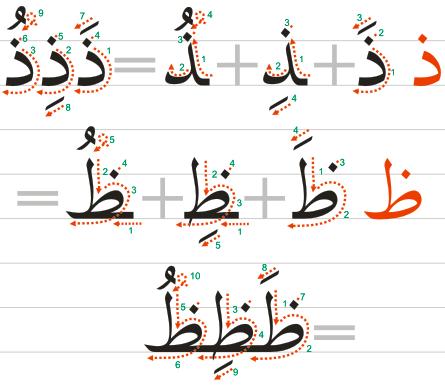 http://alfarabinur.kz/wp-content/uploads/image/alfabet_1/10.png