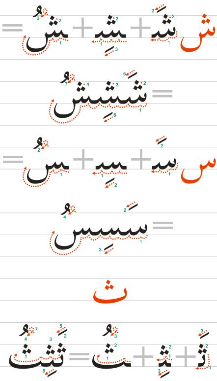 http://alfarabinur.kz/wp-content/uploads/image/alfabet_1/6.png