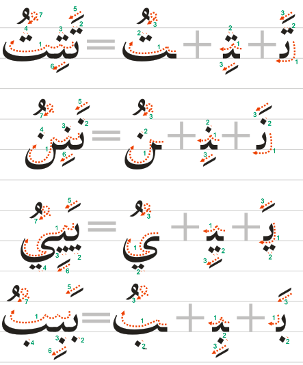http://alfarabinur.kz/wp-content/uploads/image/alfabet_1/3.png