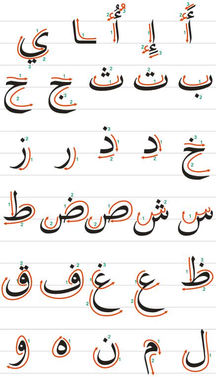 http://alfarabinur.kz/wp-content/uploads/image/alfabet_1/1_1.png