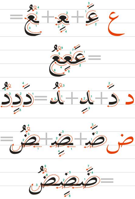 http://alfarabinur.kz/wp-content/uploads/image/alfabet_1/9.png