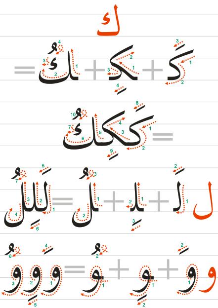 http://alfarabinur.kz/wp-content/uploads/image/alfabet_1/4.png
