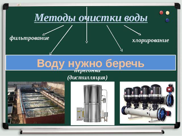 Методы очистки воды фильтрование хлорирование озонирование отстаивание перего...