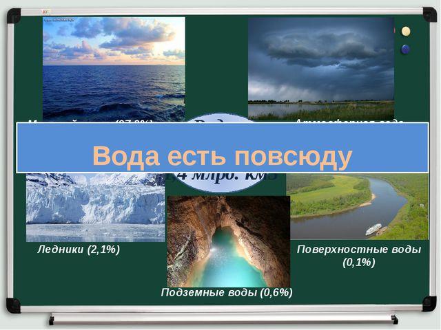 Вода в природе 1,4 млрд. км3 Мировой океан (97,2%) Атмосферная вода (0,0005%...