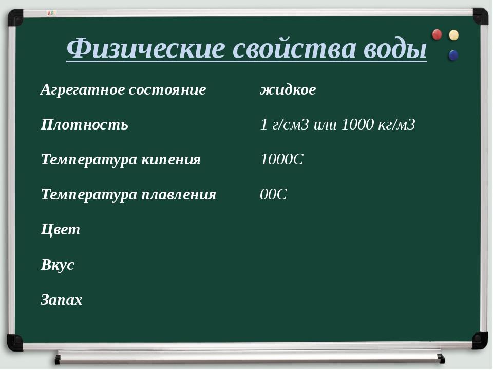 Физические свойства воды Агрегатное состояние жидкое Плотность 1 г/см3или 100...