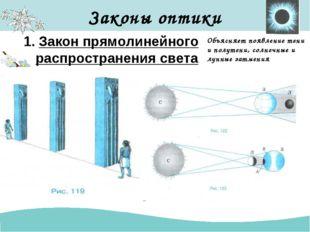 Законы оптики 1. Закон прямолинейного распространения света Объясняет появлен