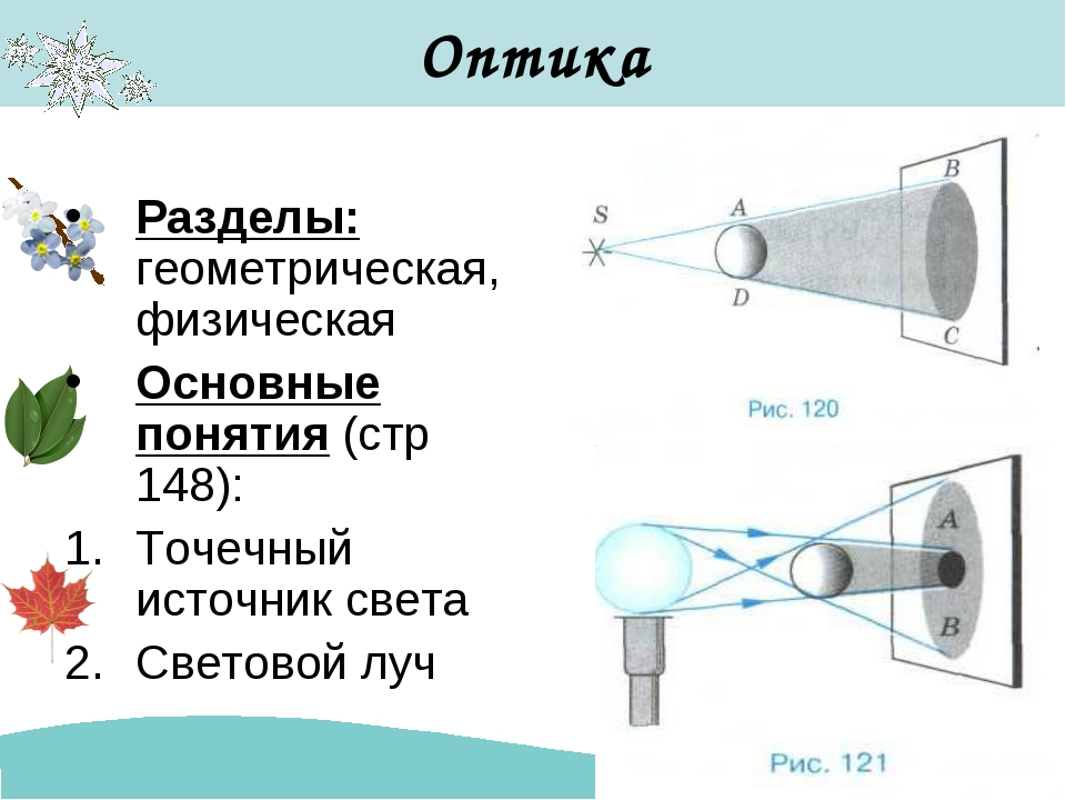 Оптика Разделы: геометрическая, физическая Основные понятия (стр 148): Точечн...