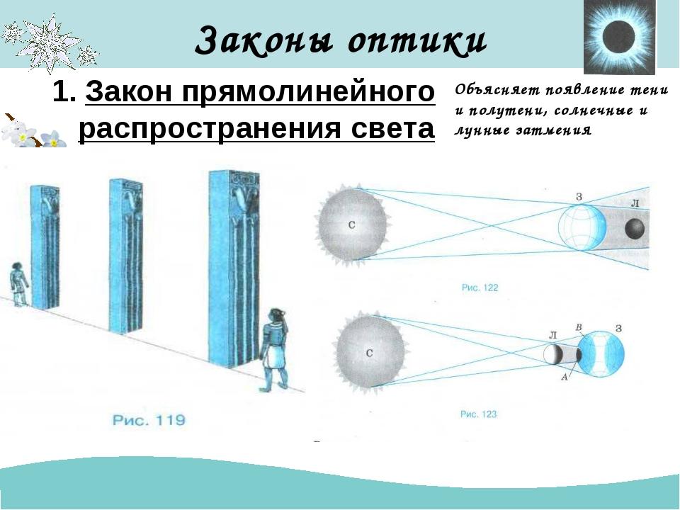 Законы оптики 1. Закон прямолинейного распространения света Объясняет появлен...
