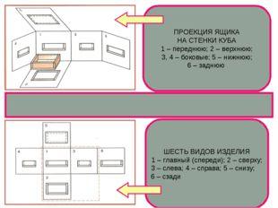 ПРОЕКЦИЯ ЯЩИКА НА СТЕНКИ КУБА 1 – переднюю; 2 – верхнюю; 3, 4 – боковые; 5 –