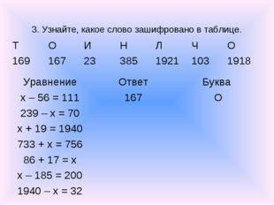 3. Узнайте, какое слово зашифровано в таблице. ТОИНЛЧО 169167233851