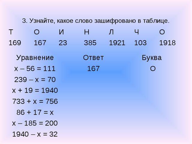 3. Узнайте, какое слово зашифровано в таблице. ТОИНЛЧО 169167233851...