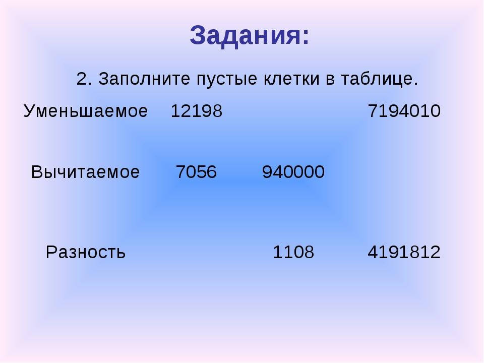 Задания: 2. Заполните пустые клетки в таблице. Уменьшаемое121987194010 Выч...