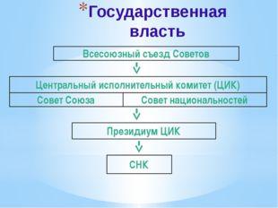 Государственная власть Всесоюзный съезд Советов Центральный исполнительный ко